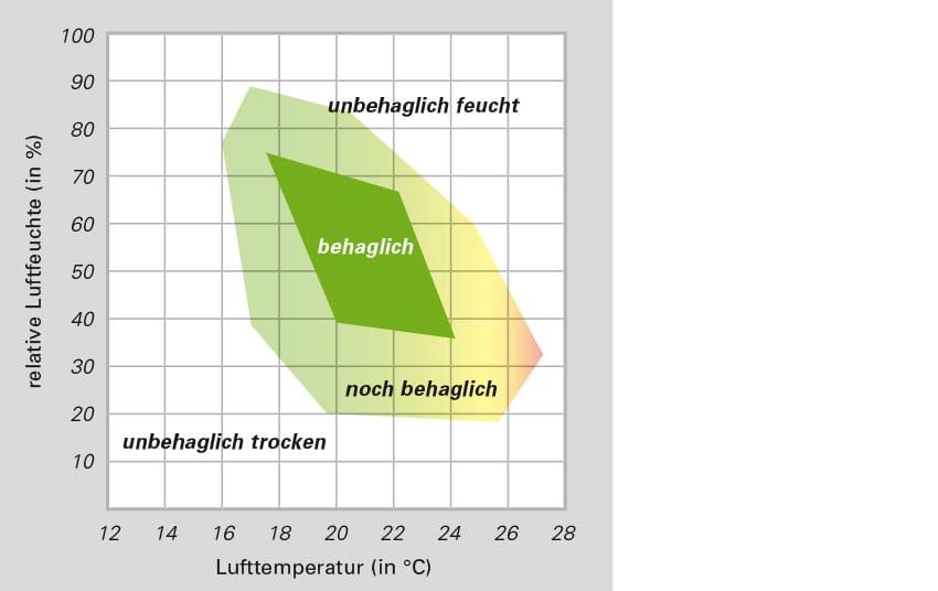 Niedlich Skelettmuskel Diagramm Arbeitsblatt Zeitgenössisch ...